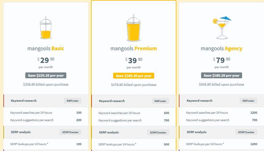 kwfinder review, kwfinder best keyword research tool, best keyword research tools, kwfinder pricing